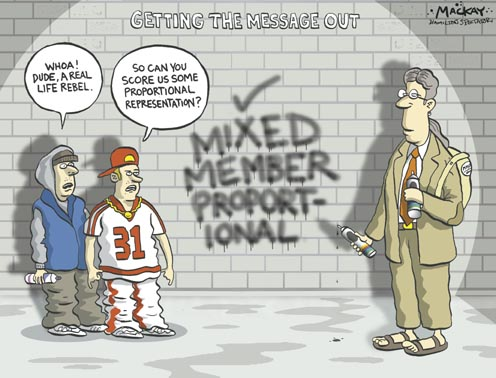 mixed member proportional in canada The mixed member proportional (mmp) is for party bosses so they can provide the party's list and block out newcomers, outsiders and names opposed to the bosses alone determine who the winners will be by composing a list.